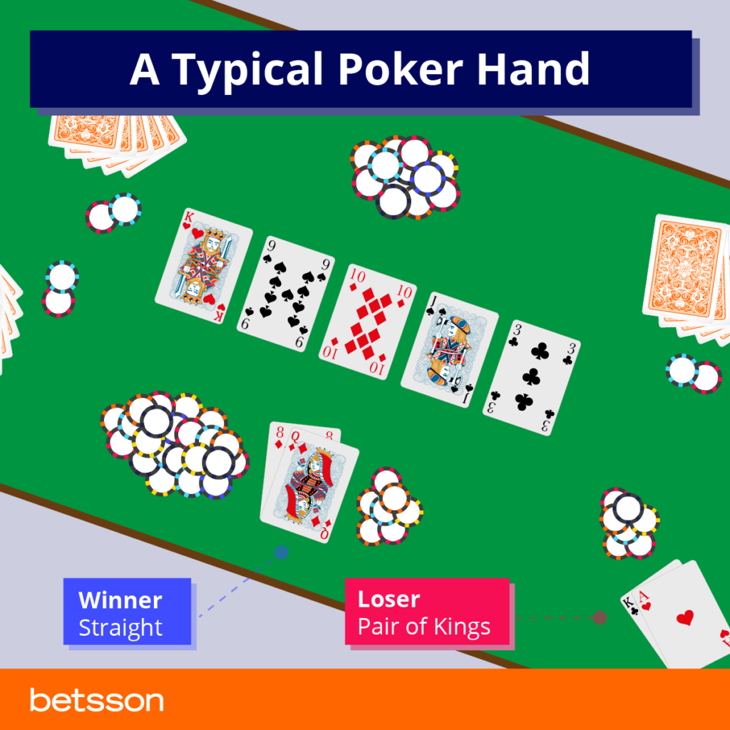 A typical poker hand