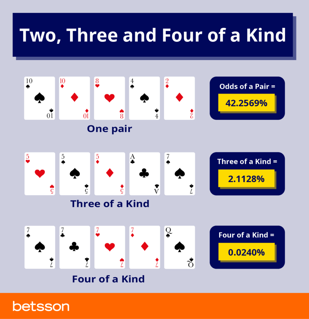 odds of a pair in poker